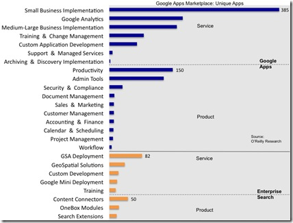 goog_market_20100216